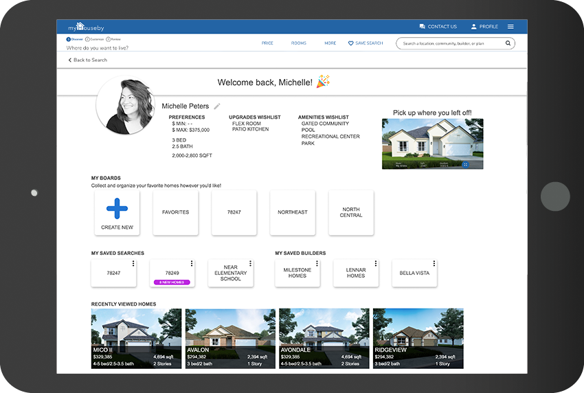 myHouseby Buyer Analytics Dashboard